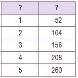 Go Math Grade 4 Answer Key Chapter 12 Relative Sizes of Measurement Units img 75