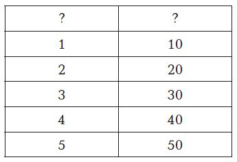 Go Math Grade 4 Answer Key Chapter 12 Relative Sizes of Measurement Units Common Core - New img 79