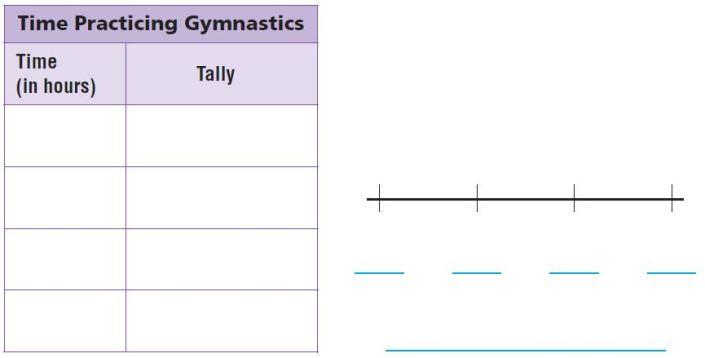 Go Math Grade 4 Answer Key Chapter 12 Relative Sizes of Measurement Units img 81