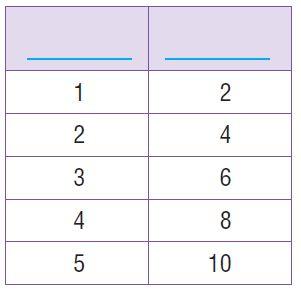 Go Math Grade 4 Answer Key Chapter 12 Relative Sizes of Measurement Units img 86