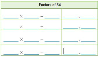Go Math Grade 4 Answer Key Chapter 5 Factors, Multiples, and Patterns img 12