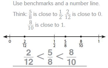 Go Math Grade 4 Answer Key Chapter 6 Fraction Equivalence and Comparison Common Core Compare and Order Fractions img 29