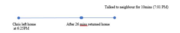 Go Math Grade 3 Answer Key Chapter 10 Time, Length, Liquid Volume, and Mass Assessment Test