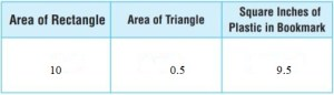 Go-Math-Grade-6-Answer-Key-Chapter-10-Area-of-Parallelograms-img-118