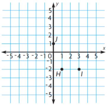 Go Math Grade 6 Answer Key Chapter 10 Area of Parallelograms img 122