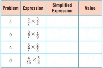 Go Math Grade 6 Answer Key Chapter 2 Fractions and Decimals 8