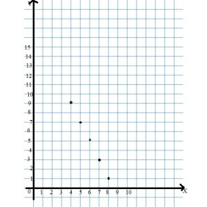 Go Math Grade 6 Chapter 9 answer key img-15