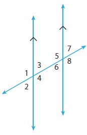 Go Math Grade 8 Answer Key Chapter 11 Angle Relationships in Parallel Lines and Triangles Lesson 1: Parallel Lines Cut by a Transversal img 2