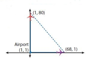 Go Math Grade 8 Answer Key Chapter 12 The Pythagorean Theorem Lesson 3: Distance Between Two Points img 14