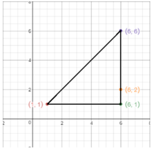Go Math Grade 8 Answer Key Chapter 12 The Pythagorean Theorem