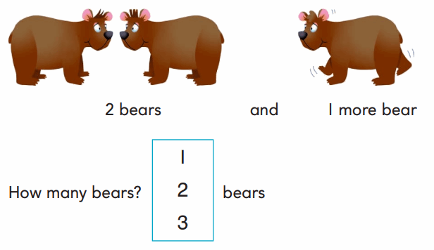 1st Grade Go Math Answer Key Chapter 1 Addition Concepts 209