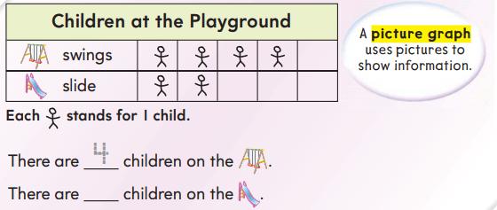1st Grade Go Math Answer Key Chapter 10 Represent Data 10.1 2