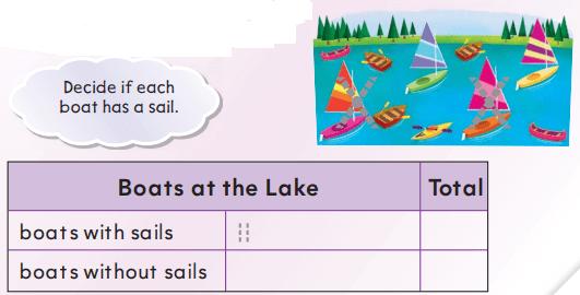 1st Grade Go Math Answer Key Chapter 10 Represent Data 10.6 4