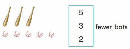 1st Grade Go Math Answer Key Chapter 2 Subtraction Concepts 227