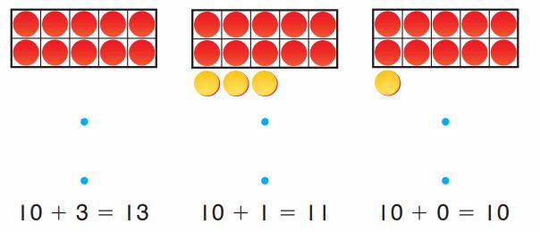1st Grade Go Math Answer Key Chapter 3 Addition Strategies 280