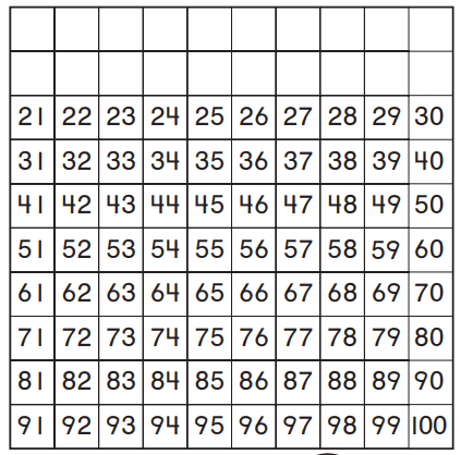 1st Grade Go Math Answer Key Chapter 6 Count and Model Numbers 6.1 1