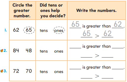 1st Grade Go Math Answer Key Chapter 7 Compare Numbers 7.1 3