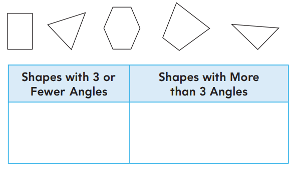 Go Math 2nd Grade Answer Key Chapter 11 Geometry and Fraction Concepts rt 11