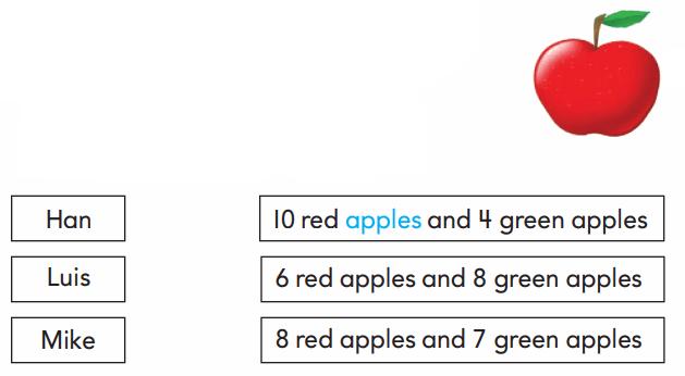 Go Math Answer Key Grade 1 Chapter 3 Addition Strategies 209