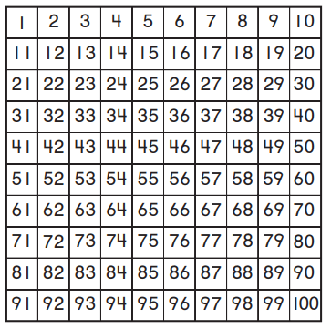 Go Math Answer Key Grade 1 Chapter 6 Count and Model Numbers 6.9 2