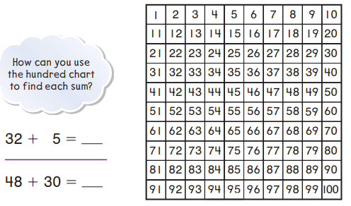 Go Math Answer Key Grade 1 Chapter 8 Two-Digit Addition and Subtraction 8.4 2