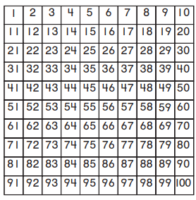 Go Math Answer Key Grade 1 Chapter 8 Two-Digit Addition and Subtraction 8.4 6