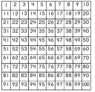 Go Math Answer Key Grade 1 Chapter 8 Two-Digit Addition and Subtraction 8.9 7