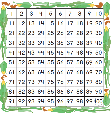 Go Math Answer Key Grade K Chapter 8 Represent, Count, and Write 20 and Beyond 8.6 1
