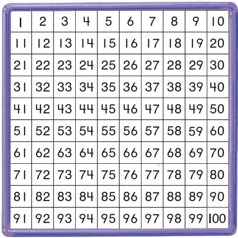 Go Math Answer Key Grade K Chapter 8 Represent, Count, and Write 20 and Beyond 8.6 2