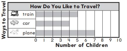 Go Math Grade 1 Answer Key Chapter 10 Represent Data 10.4 11