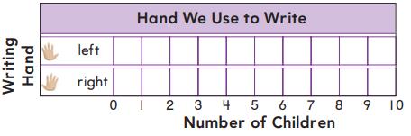 Go Math Grade 1 Answer Key Chapter 10 Represent Data 10.4 4