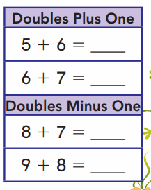 Go Math Grade 1 Chapter 3 Answer Key Pdf Addition Strategies 142