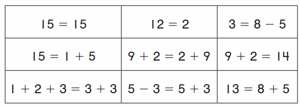 Go Math Grade 1 Chapter 5 Answer Key Pdf Addition and Subtraction Relationships 162