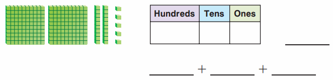 Go Math Grade 2 Answer Key Chapter 2 Numbers to 1,000 50