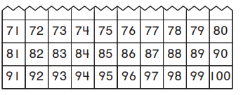 Go Math Grade K Answer Key Chapter 10 Identify and Describe Three-Dimensional Shapes 10.3 9