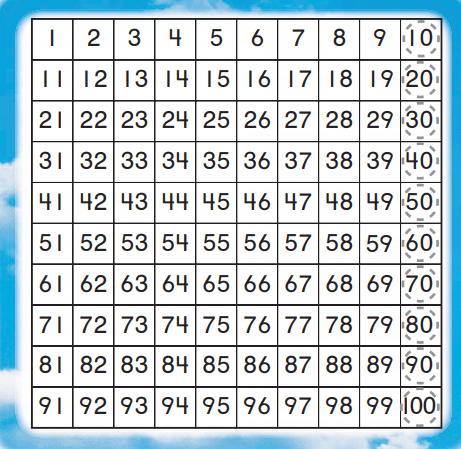Go Math Grade K Answer Key Chapter 8 Represent, Count, and Write 20 and Beyond 8.7 1