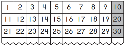 Go Math Grade K Answer Key Chapter 8 Represent, Count, and Write 20 and Beyond 8.7 4
