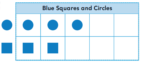 Go Math Grade K Chapter 12 Answer Key Pdf Classify and Sort Data rt 8
