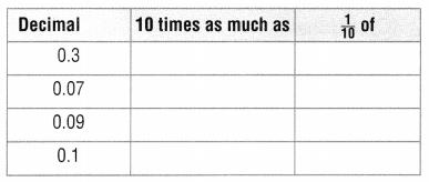 Texas Go Math Grade 5 Lesson 1.2 Answer Key 12