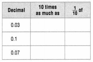 Texas Go Math Grade 5 Lesson 1.2 Answer Key 3