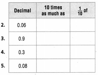 Texas Go Math Grade 5 Lesson 1.2 Answer Key 5