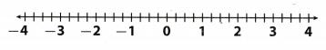 Texas Go Math Grade 7 Lesson 1.5 Answer Key 7