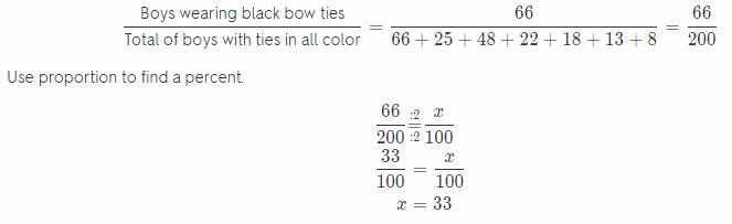 Texas Go Math Grade 7 Lesson 11.1 Answer Key 21