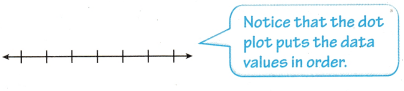 Texas Go Math Grade 7 Lesson 12.2 Answer Key 1