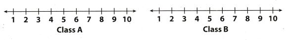 Texas Go Math Grade 7 Lesson 12.3 Answer Key 17