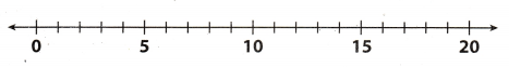 Texas Go Math Grade 7 Lesson 12.3 Answer Key 7