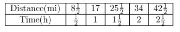 Texas Go Math Grade 7 Lesson 2.1 Answer Key 13