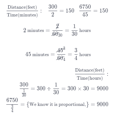 Texas Go Math Grade 7 Lesson 2.2 Answer Key 16