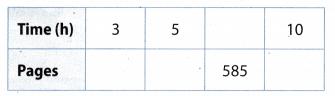 Texas Go Math Grade 7 Lesson 2.3 Answer Key 4