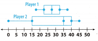 Texas Go Math Grade 7 Module 12 Quiz Answer Key 1